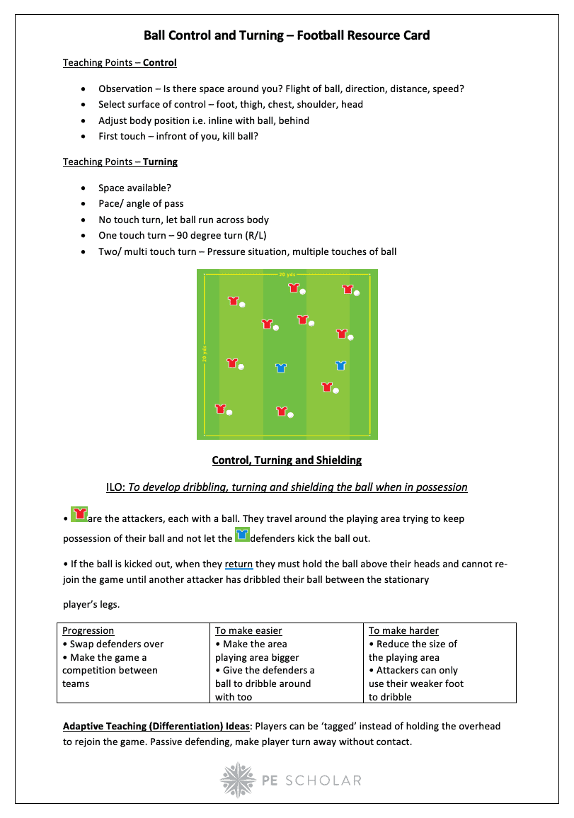 Football Resource Card