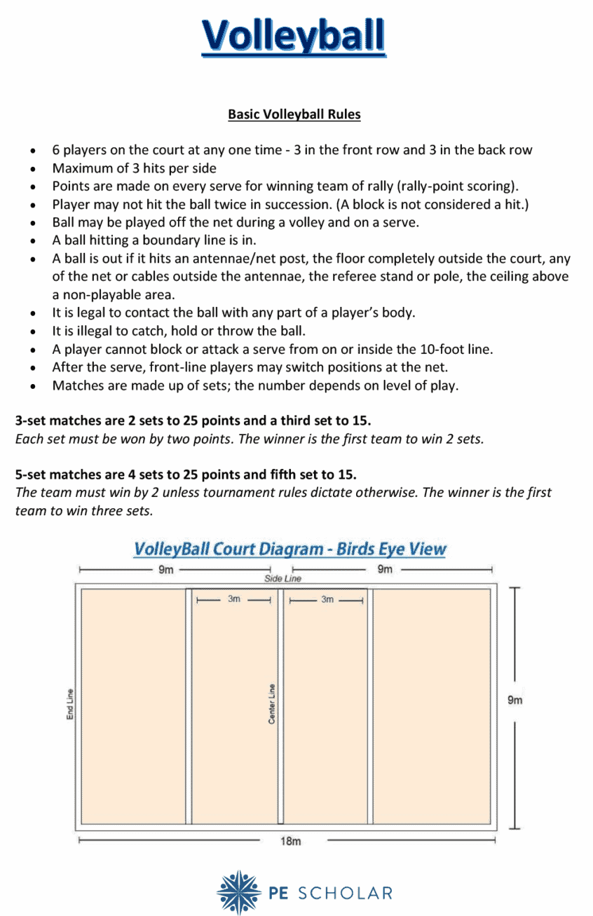 Volleyball Rules, Regulations, Terminology and Teaching Ideas