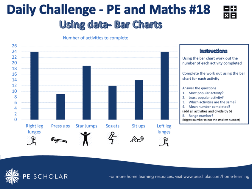 PE Scholar - Daily Challenge Cards - Maths and PE 4
